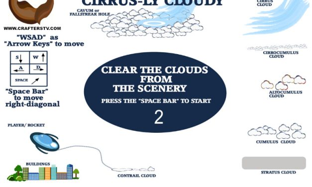 Gaming: Crafters Tv 'Cirrus-ly Cloudy' 12 Seconds Game lands its rocket on Itch.io
